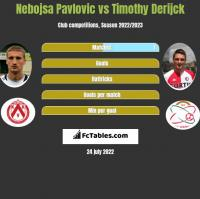 Nebojsa Pavlovic vs Timothy Derijck h2h player stats