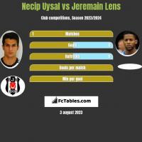 Necip Uysal vs Jeremain Lens h2h player stats