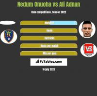 Nedum Onuoha vs Ali Adnan h2h player stats