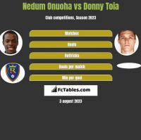 Nedum Onuoha vs Donny Toia h2h player stats