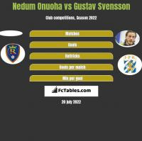 Nedum Onuoha vs Gustav Svensson h2h player stats