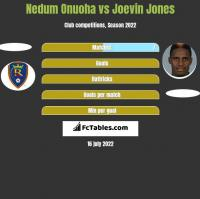 Nedum Onuoha vs Joevin Jones h2h player stats