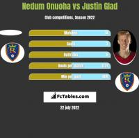 Nedum Onuoha vs Justin Glad h2h player stats