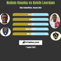 Nedum Onuoha vs Kelvin Leerdam h2h player stats