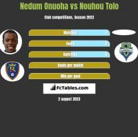 Nedum Onuoha vs Nouhou Tolo h2h player stats