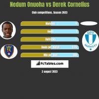 Nedum Onuoha vs Derek Cornelius h2h player stats