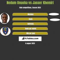 Nedum Onuoha vs Jasser Khemiri h2h player stats