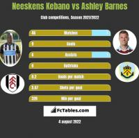 Neeskens Kebano vs Ashley Barnes h2h player stats