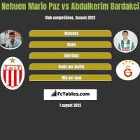 Nehuen Mario Paz vs Abdulkerim Bardakci h2h player stats