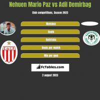 Nehuen Mario Paz vs Adil Demirbag h2h player stats