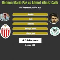 Nehuen Mario Paz vs Ahmet Yilmaz Calik h2h player stats