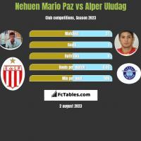 Nehuen Mario Paz vs Alper Uludag h2h player stats