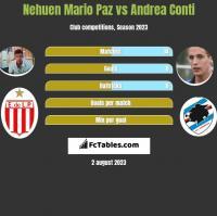 Nehuen Mario Paz vs Andrea Conti h2h player stats