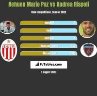 Nehuen Mario Paz vs Andrea Rispoli h2h player stats