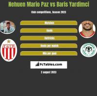 Nehuen Mario Paz vs Baris Yardimci h2h player stats