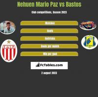 Nehuen Mario Paz vs Bastos h2h player stats