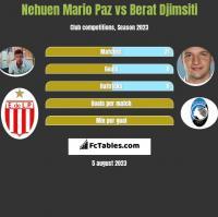 Nehuen Mario Paz vs Berat Djimsiti h2h player stats