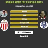 Nehuen Mario Paz vs Bruno Alves h2h player stats