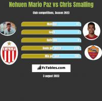 Nehuen Mario Paz vs Chris Smalling h2h player stats