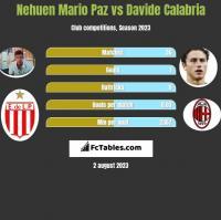 Nehuen Mario Paz vs Davide Calabria h2h player stats