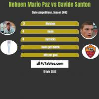 Nehuen Mario Paz vs Davide Santon h2h player stats