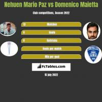 Nehuen Mario Paz vs Domenico Maietta h2h player stats