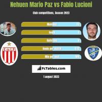 Nehuen Mario Paz vs Fabio Lucioni h2h player stats
