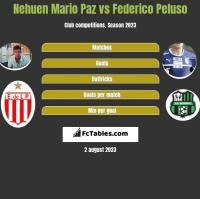 Nehuen Mario Paz vs Federico Peluso h2h player stats