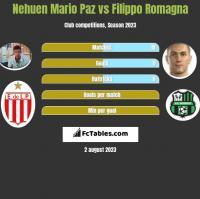 Nehuen Mario Paz vs Filippo Romagna h2h player stats