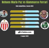 Nehuen Mario Paz vs Giammarco Ferrari h2h player stats
