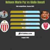 Nehuen Mario Paz vs Giulio Donati h2h player stats
