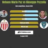 Nehuen Mario Paz vs Giuseppe Pezzella h2h player stats