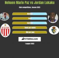 Nehuen Mario Paz vs Jordan Lukaku h2h player stats