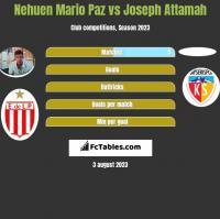 Nehuen Mario Paz vs Joseph Attamah h2h player stats