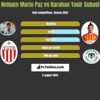 Nehuen Mario Paz vs Karahan Yasir Subasi h2h player stats