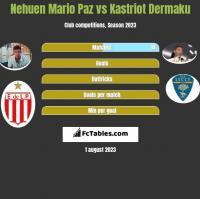 Nehuen Mario Paz vs Kastriot Dermaku h2h player stats