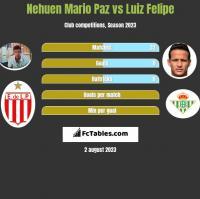 Nehuen Mario Paz vs Luiz Felipe h2h player stats