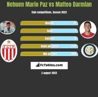 Nehuen Mario Paz vs Matteo Darmian h2h player stats
