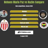 Nehuen Mario Paz vs Nazim Sangare h2h player stats