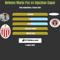 Nehuen Mario Paz vs Oguzhan Capar h2h player stats