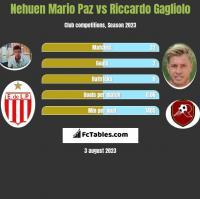 Nehuen Mario Paz vs Riccardo Gagliolo h2h player stats
