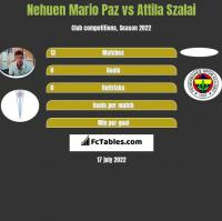 Nehuen Mario Paz vs Attila Szalai h2h player stats