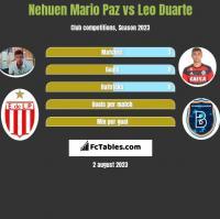 Nehuen Mario Paz vs Leo Duarte h2h player stats