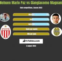 Nehuen Mario Paz vs Giangiacomo Magnani h2h player stats