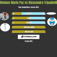 Nehuen Mario Paz vs Alessandro Tripaldelli h2h player stats