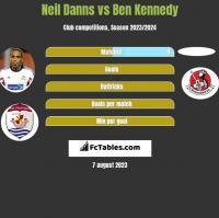 Neil Danns vs Ben Kennedy h2h player stats