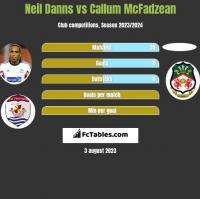Neil Danns vs Callum McFadzean h2h player stats