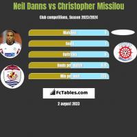 Neil Danns vs Christopher Missilou h2h player stats