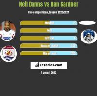 Neil Danns vs Dan Gardner h2h player stats