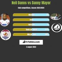 Neil Danns vs Danny Mayor h2h player stats